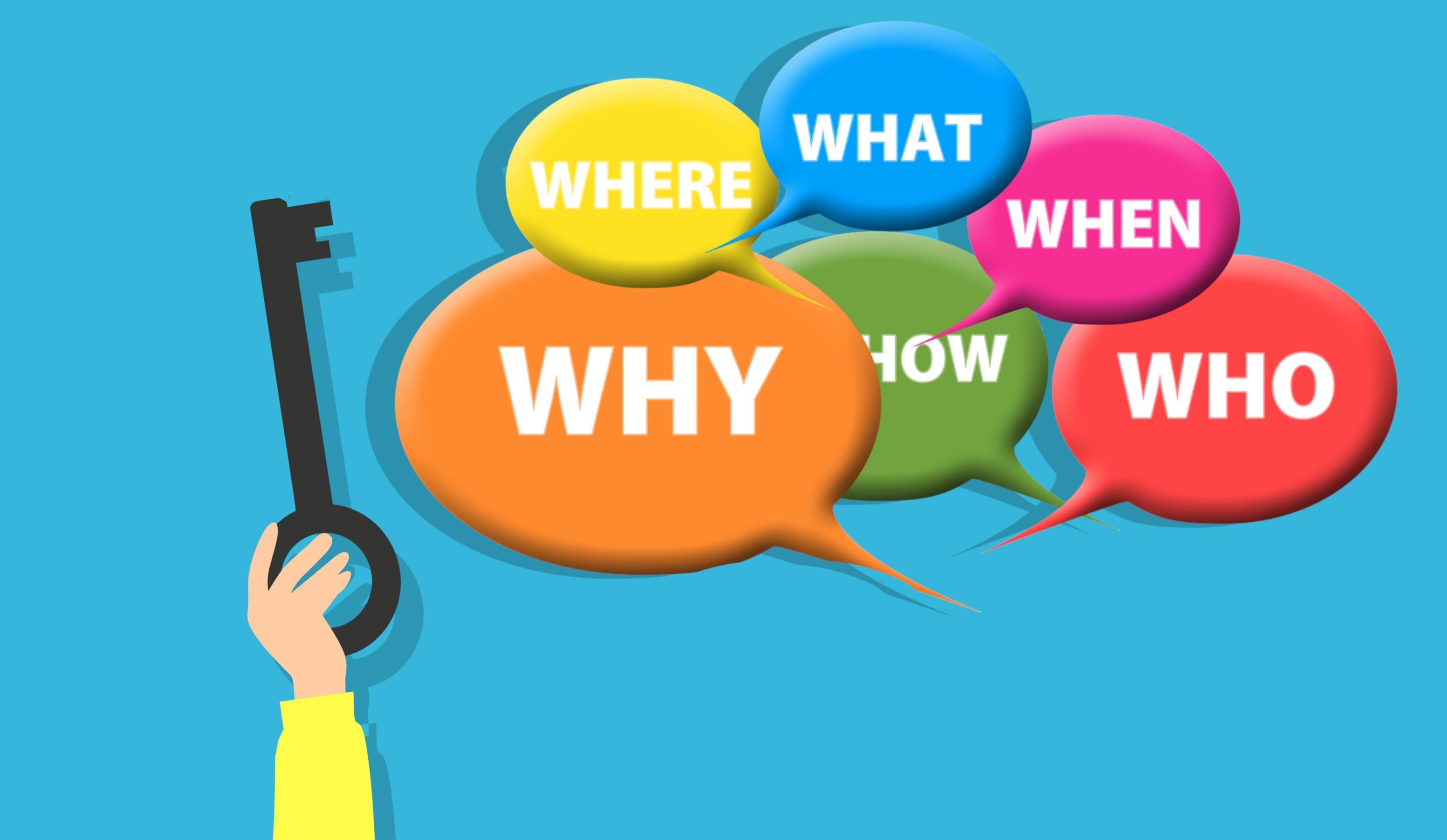 Rispondi al tuo pubblico con Answer The Public